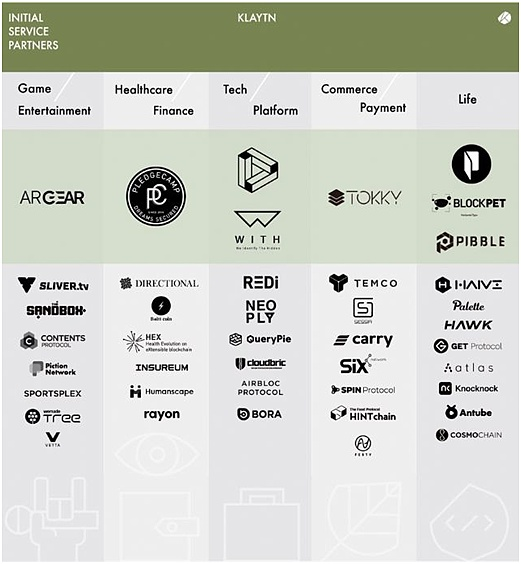 PledgeCamp加入Klaytn生态 旨在结合公有链和私有链特点
