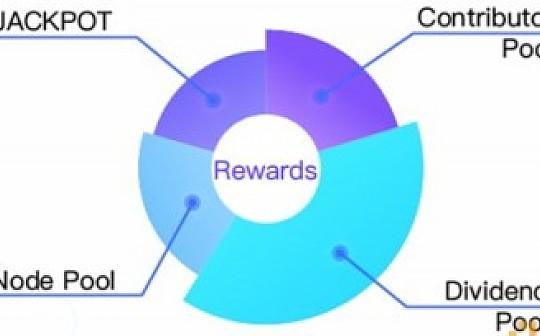 DApp中无限循环的机制是否可真实实现