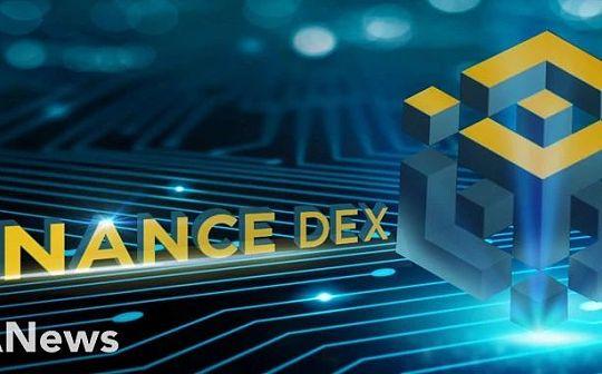 通往币安之路:DEX项目争上主站 IEO导流效果仅7天