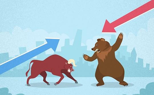 BTC再次跌破1万美元 牛市还能撑住吗?