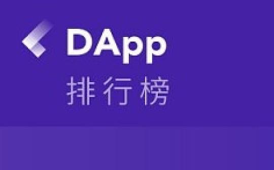 2019 年第 28 周 DApp 影响力排行榜   TokenInsight