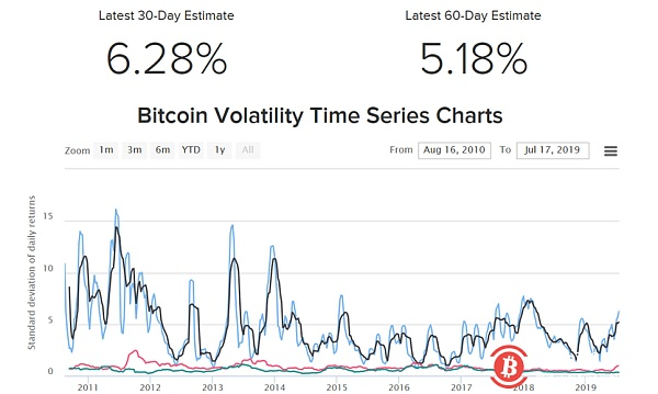 BTC reverse neckline waiting direction Volatility implies that bitcoin forward prices will be even higher!