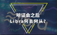 生或死?直击Facebook加密项目Libra美国听证会