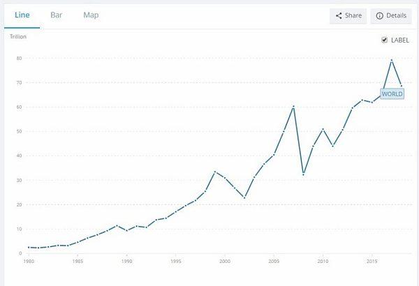 星球前线 | 如果比特币是一家公司,将在福布斯排行榜第几位?