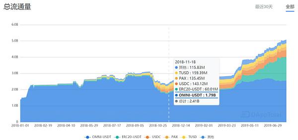 Bitfinex和Tether被NYAG盯上后 一边请最贵的律师 一边增发USDT