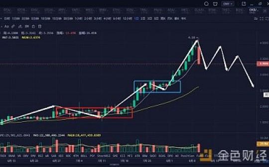 比特币平台币轮流扛大旗 |8月11日行情分析