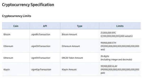 三星为发布KeystoreSDK 最新版本支持比特币