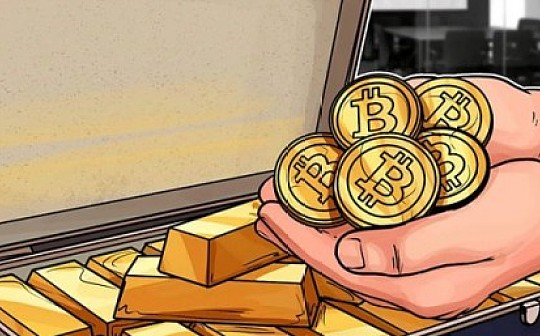 Bitker研究院:比特币与黄金的相关性分析