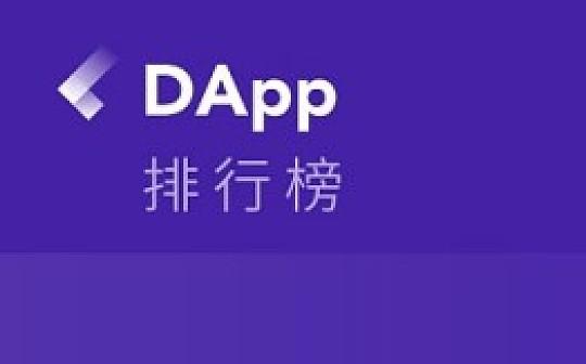 2019 年第 33 周 DApp 影响力排行榜 | TokenInsight