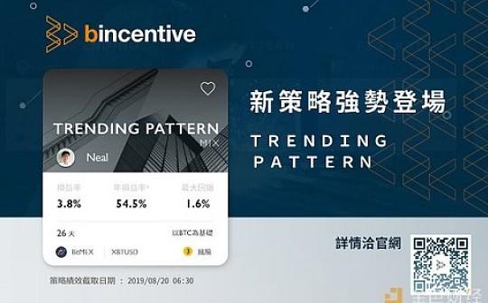 量化策略跟投平台 Bincentive 混合型交易策略正式上線