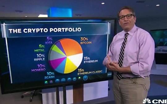 两年前VS两年后:CNBC的加密货币资产配置图有用吗?