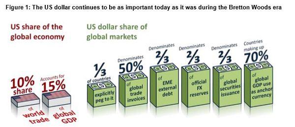 英国央行行长:新型数字货币取代美元储备地位