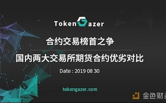 TokenGazer | 合约交易榜首之争:国内两大交易所期货合约优劣对比