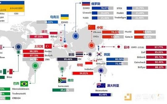 深度数据报告 全球数字货币市场活跃度现状