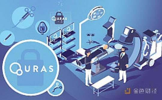 """Quras区块链匿名技术的应用实例""""医疗隐私"""""""