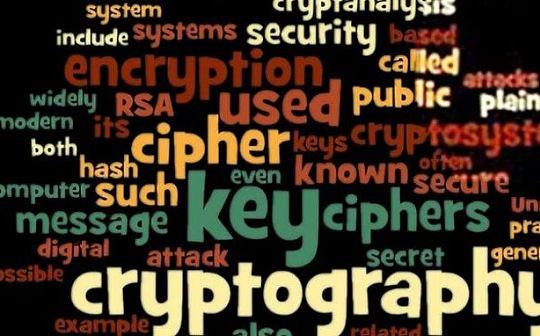 公钥加密、加密Hash散列、Merkle树......区块链的密码学你知多少?