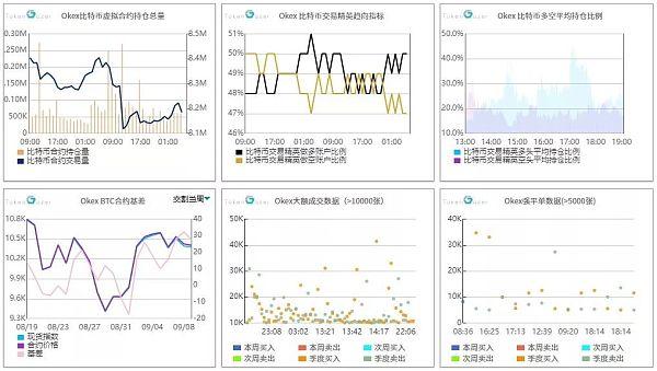 TokenGazer | 六道系统提示:市场下行风险增加