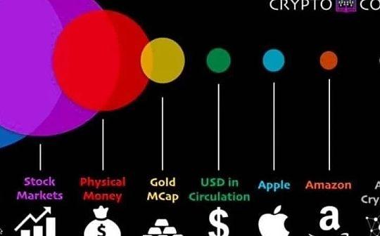 比特币不是一个好的价值存储工具