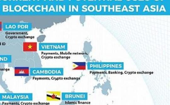 東南亞區塊鏈市場淺析:投資占比超互聯網 交易所最受歡迎|Node Capital研究院