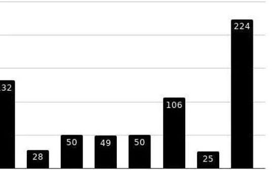 終于雄起 Bakkt比特幣期貨交易額一天飆升796%