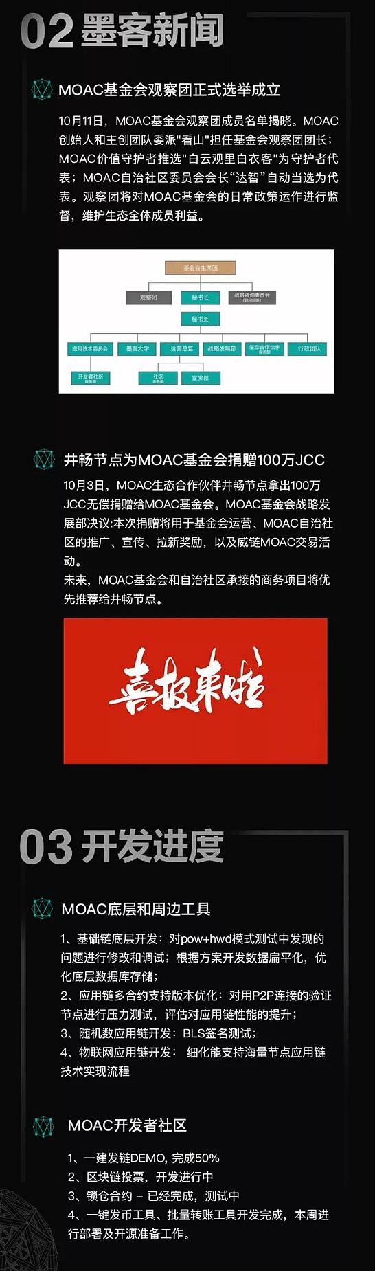墨客周报 | 第89期MOAC基金会观察团正式选举成立