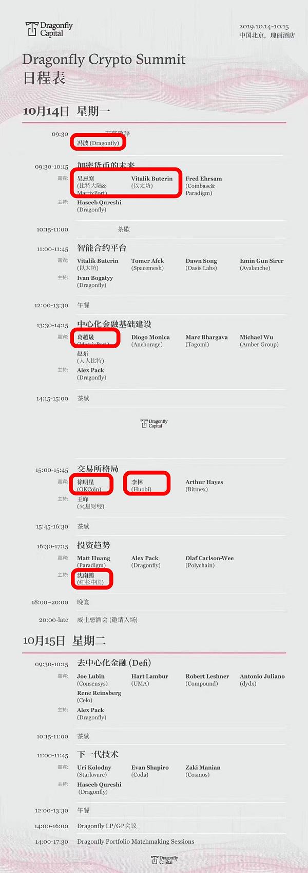 沈南鹏、王兴+V 神,这个组合今天刷屏了