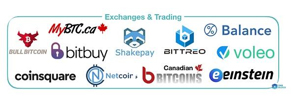 CL-REVIEWED-加拿大区块链生态一览596.png