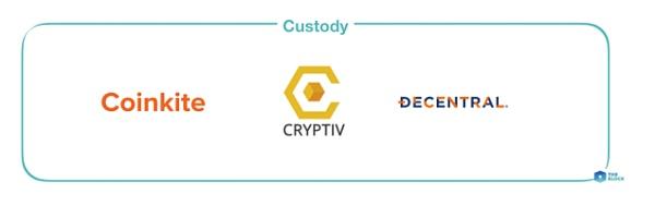 CL-REVIEWED-加拿大区块链生态一览4485.png