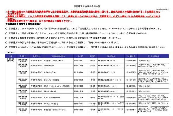 天大的阴谋!日本大发11家数字货币交易牌照,或许没你想的那么简单!
