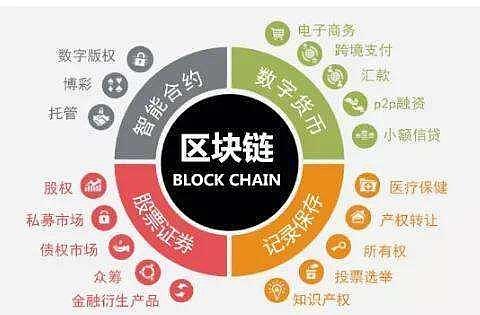 EXS以5G+区块链为概念 是全球第一款专注数据传输与价值互换的公链