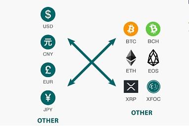 XFOC:为全球用户打通加密货币及法币的双向金融服务