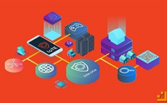 习主席指出区块链技术应用已延伸到数字金融、物联网、智能制造、供应链管理、数字资产等