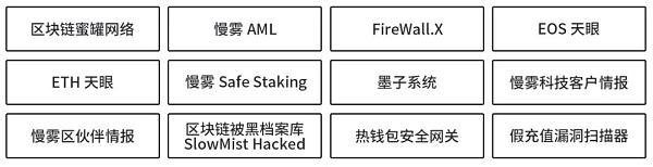 专访慢雾余弦:区块链安全漏洞引起的资产损失在未来将进一步扩大 算力波