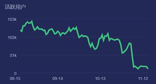 区块链产业形势一片大好 但公链已经走到头了?插图(2)