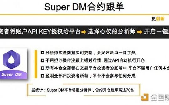 最近备受关注的Super DM与传统数字货币合约带单有什么区别