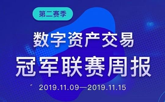 11.09-11.15 量化赛事周榜   Bgain 金色财经量化冠军联赛第二赛季