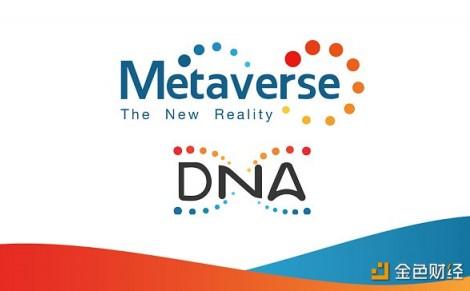 强强联合  中币(ZB)第四期 UP 项目确认为元界 DNA