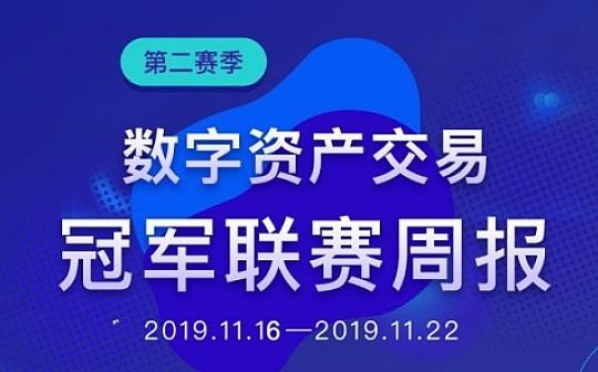 11.16-11.22量化赛事周榜   Bgain 金色财经量化冠军联赛第二赛季
