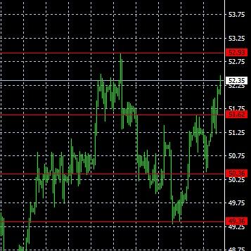 2017.10.16黄金 欧元兑美元 原油分析
