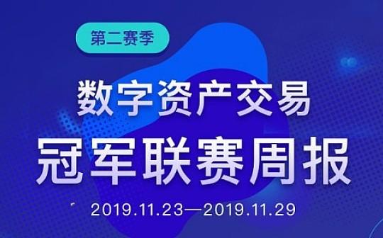 11.23-11.29量化赛事周榜   Bgain 金色财经量化冠军联赛第二赛季