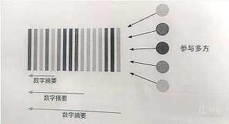 30f5dc4884e1df316768ea82ad3b626e?x-oss-process=style%2Fcailu-watermark
