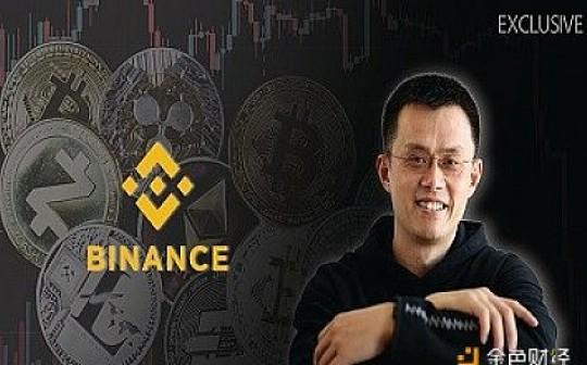 专访币安CEO CZ:通过增加期权来促进交易所生态系统