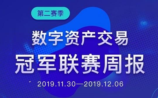 11.30-12.06量化赛事周榜   Bgain 金色财经量化冠军联赛第二赛季