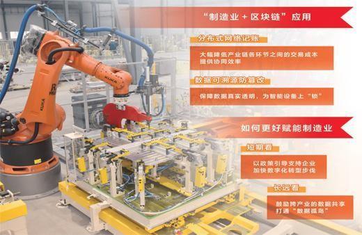 人民日报:制造业如何植入区块链(产经观察)