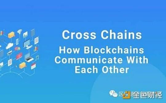 区块链研究实验室 跨链:详解Cosmos跨链间是如何相互通信