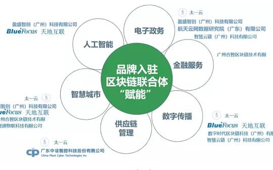 区块链产业园案例 :粤港澳大湾区青年创新创业基地