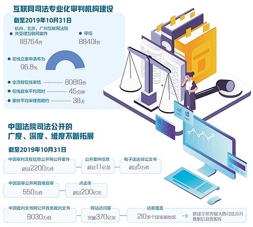 经济日报:区块链技术加持 互联网司法开启司法新模式-宏链财经