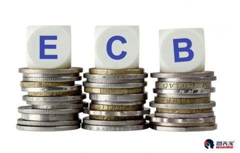 数说全球之欧元区篇:欧央行QE成瘾,欧元恐难继续大幅走高