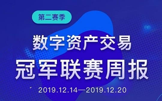 12.14-12.20量化赛事周榜   Bgain 金色财经量化冠军联赛第二赛季