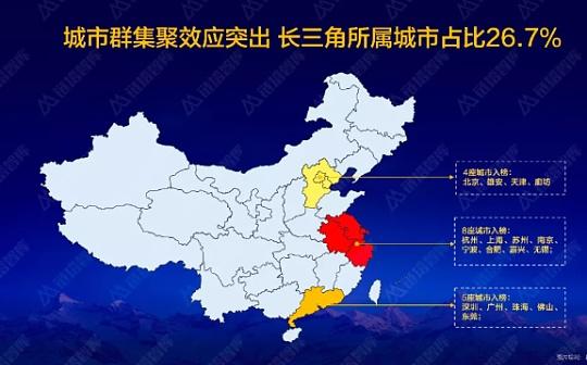 2019中国区块链城市30强发布